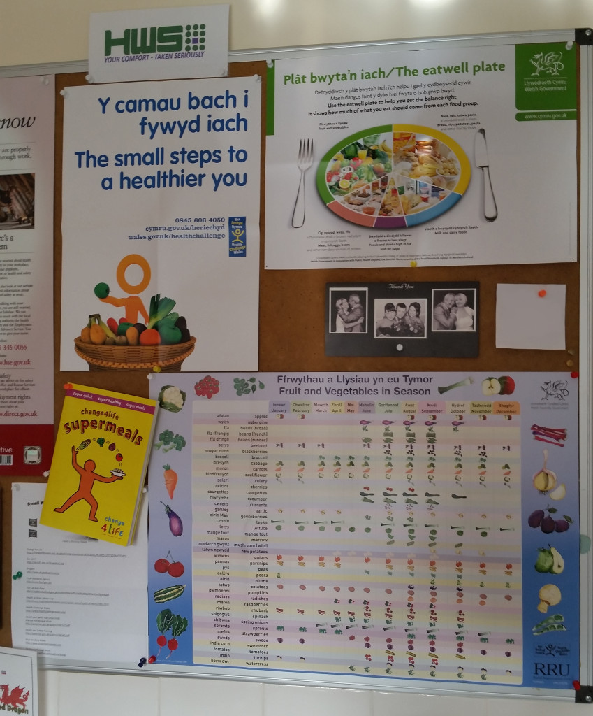 Healthy Eating Staff Board